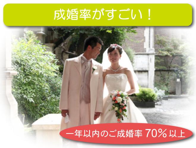 成婚率がすごい